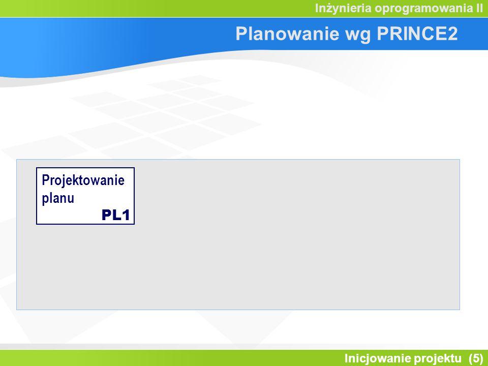Planowanie wg PRINCE2 Projektowanie planu PL1