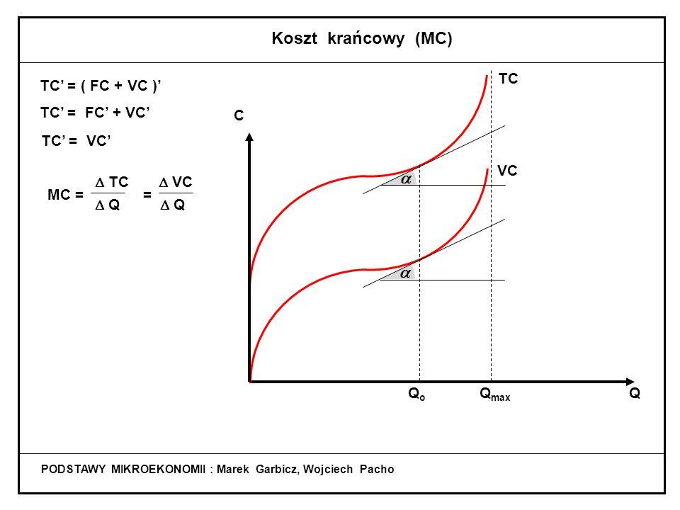 Koszt krańcowy (MC)   TC TC' = ( FC + VC )' TC' = FC' + VC' C