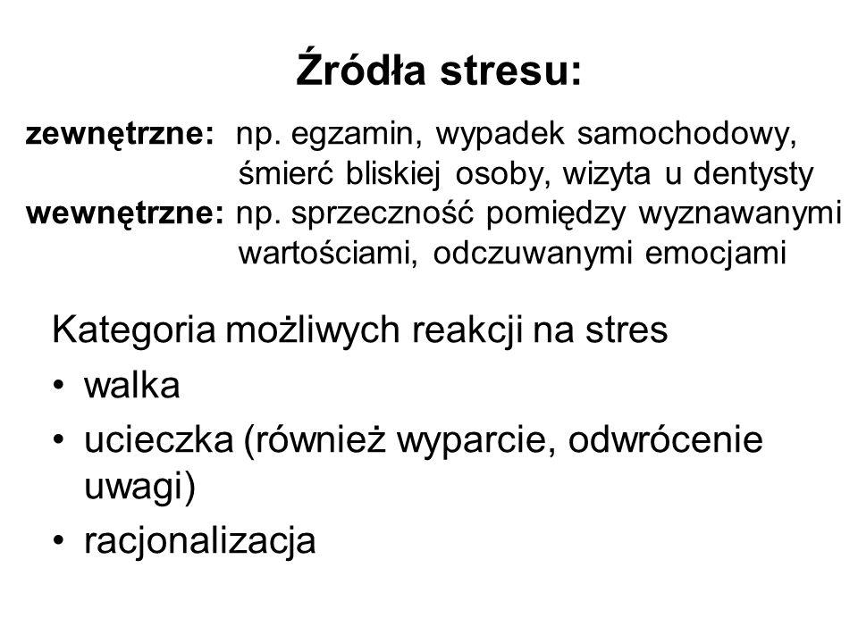 Źródła stresu: Kategoria możliwych reakcji na stres walka