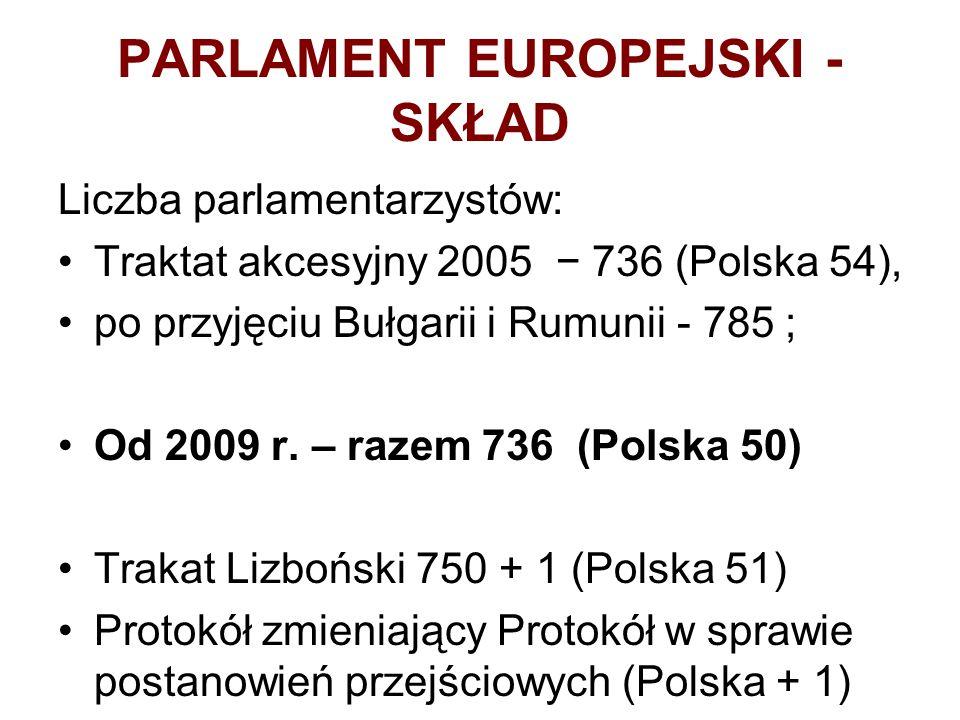 PARLAMENT EUROPEJSKI - SKŁAD