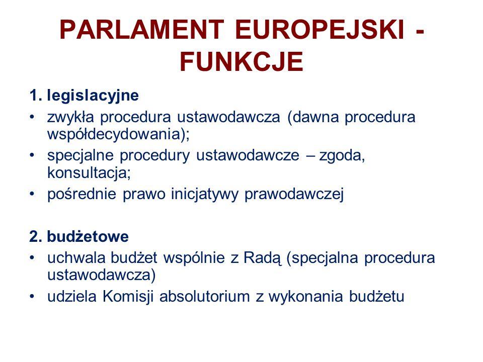 PARLAMENT EUROPEJSKI - FUNKCJE