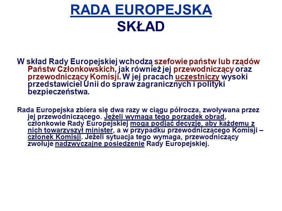 RADA EUROPEJSKA SKŁAD