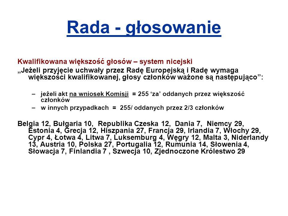 Rada - głosowanie Kwalifikowana większość głosów – system nicejski