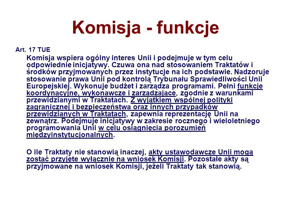 Komisja - funkcje Art. 17 TUE.