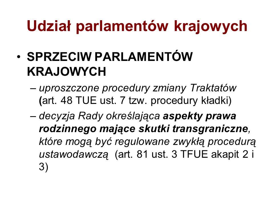 Udział parlamentów krajowych