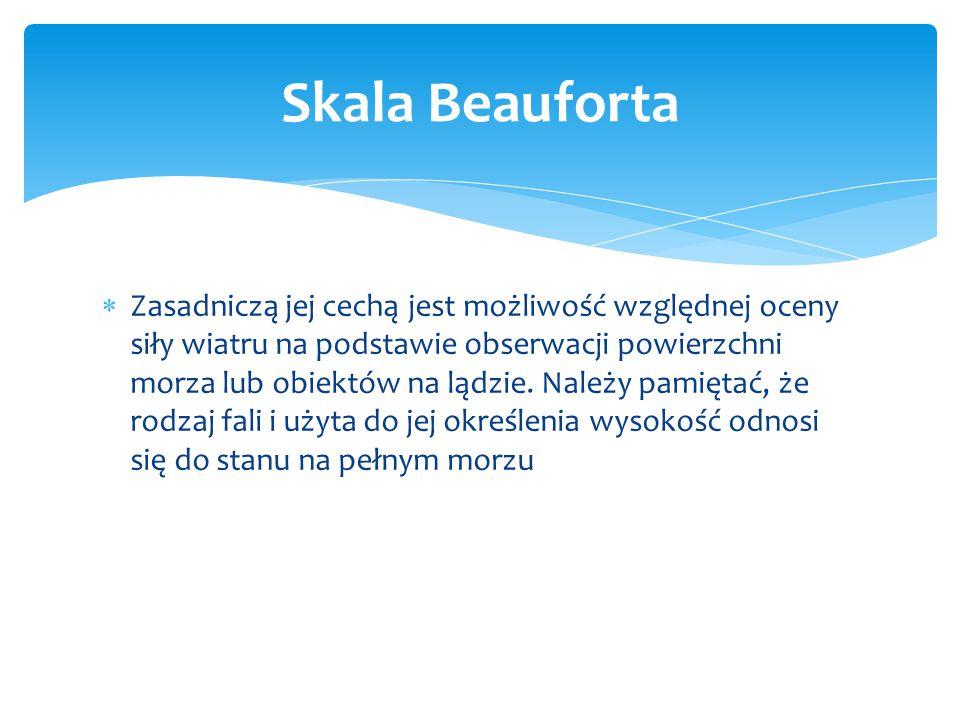 Skala Beauforta