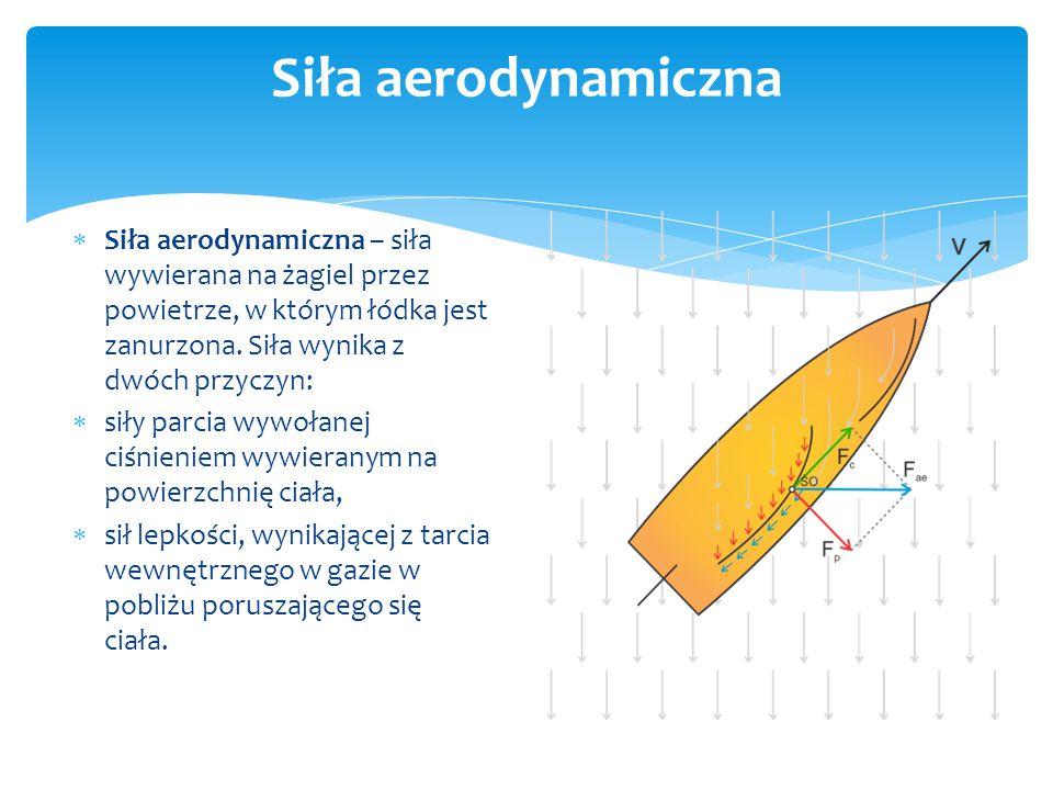 Siła aerodynamiczna Siła aerodynamiczna – siła wywierana na żagiel przez powietrze, w którym łódka jest zanurzona. Siła wynika z dwóch przyczyn:
