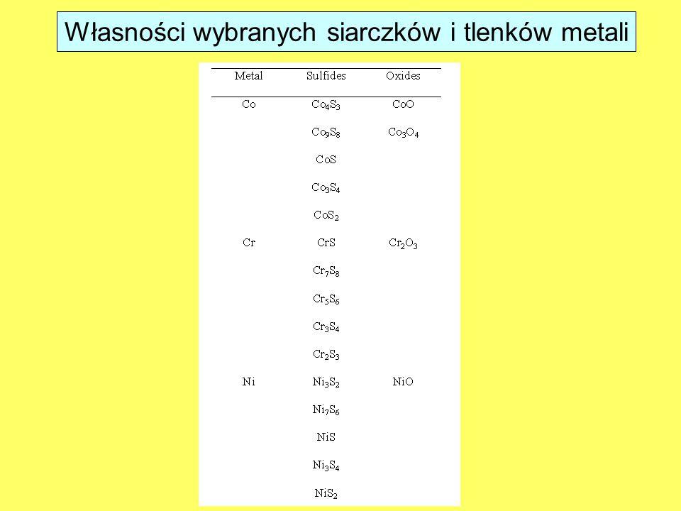 Własności wybranych siarczków i tlenków metali