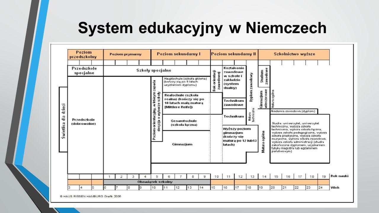 System edukacyjny w Niemczech