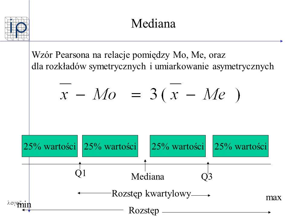 Mediana Wzór Pearsona na relacje pomiędzy Mo, Me, oraz