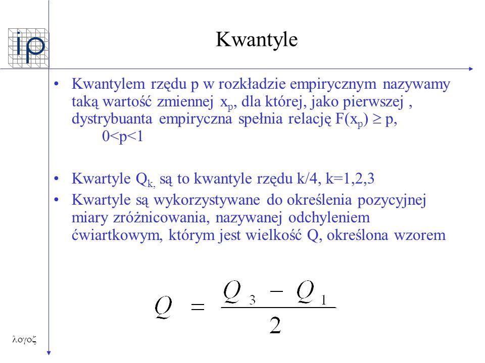 Kwantyle