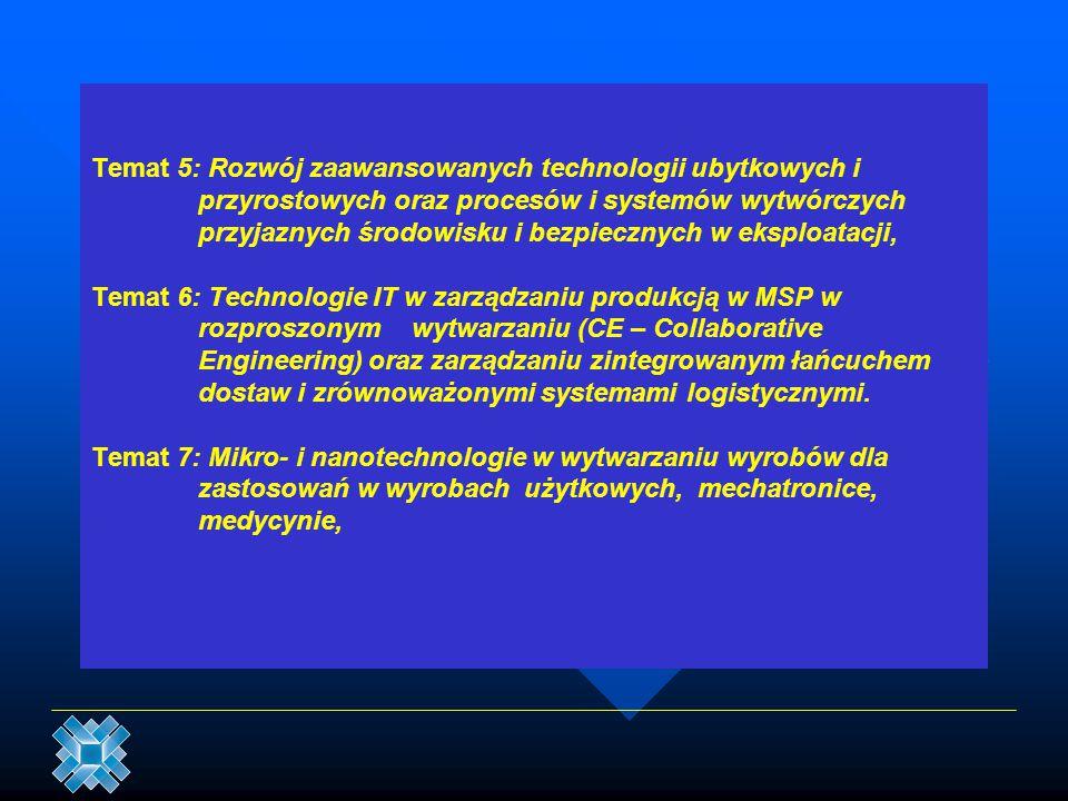 Temat 5: Rozwój zaawansowanych technologii ubytkowych i