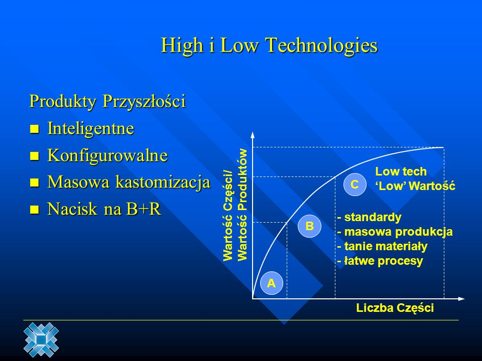 High i Low Technologies