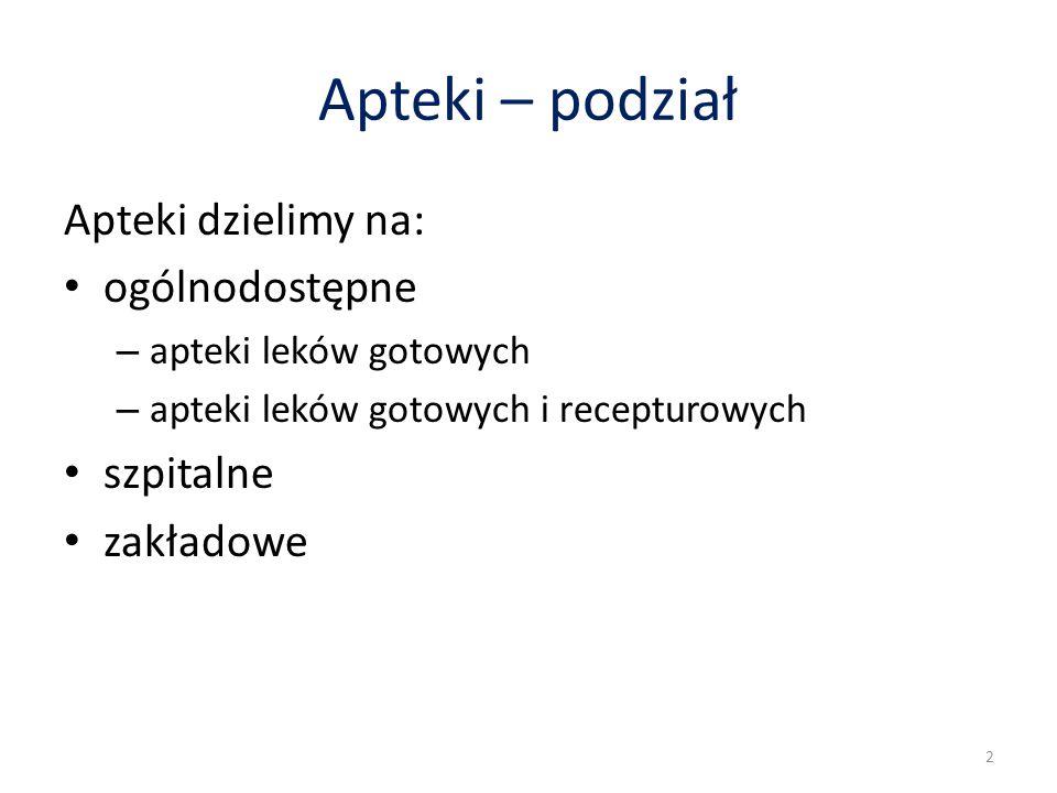 Apteki – podział Apteki dzielimy na: ogólnodostępne szpitalne
