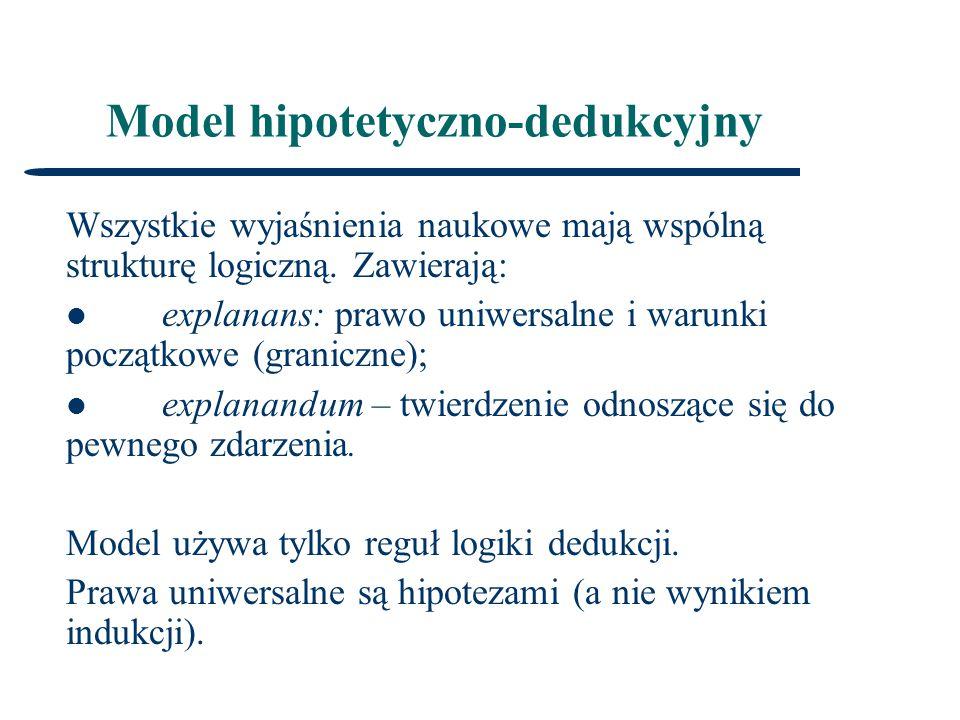 Model hipotetyczno-dedukcyjny