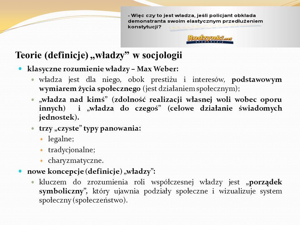 """Teorie (definicje) """"władzy w socjologii"""