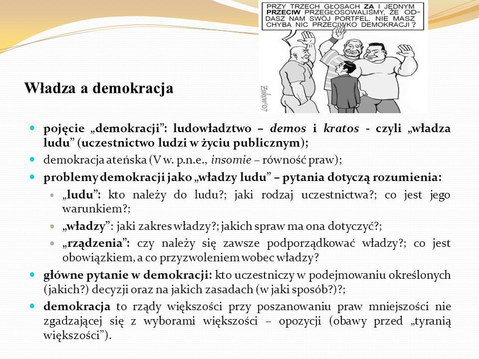 """Władza a demokracja pojęcie """"demokracji : ludowładztwo – demos i kratos - czyli """"władza ludu (uczestnictwo ludzi w życiu publicznym);"""
