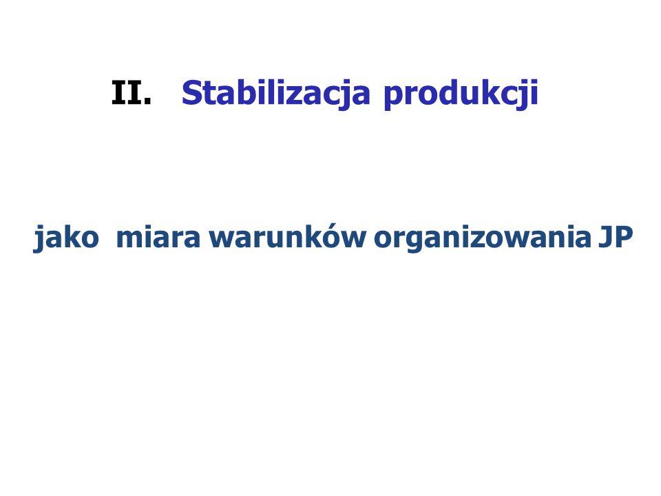 II. Stabilizacja produkcji