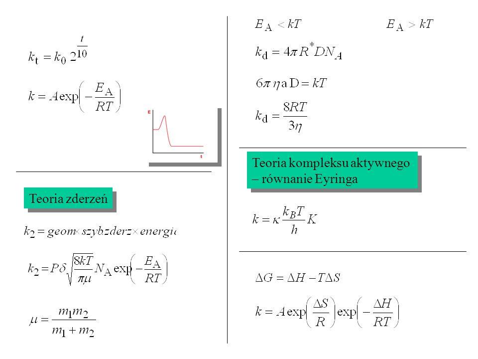 Teoria kompleksu aktywnego – równanie Eyringa