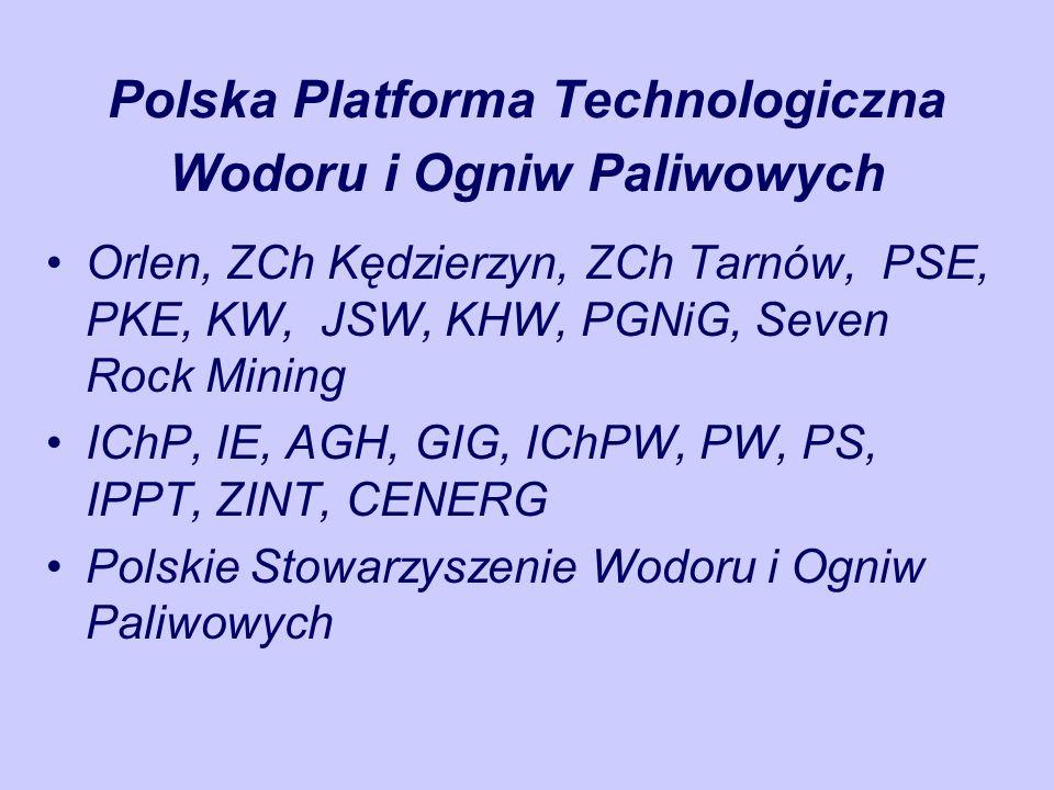 Polska Platforma Technologiczna Wodoru i Ogniw Paliwowych