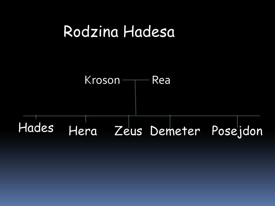 Rodzina Hadesa Kroson Rea Hades Hera Zeus Demeter Posejdon