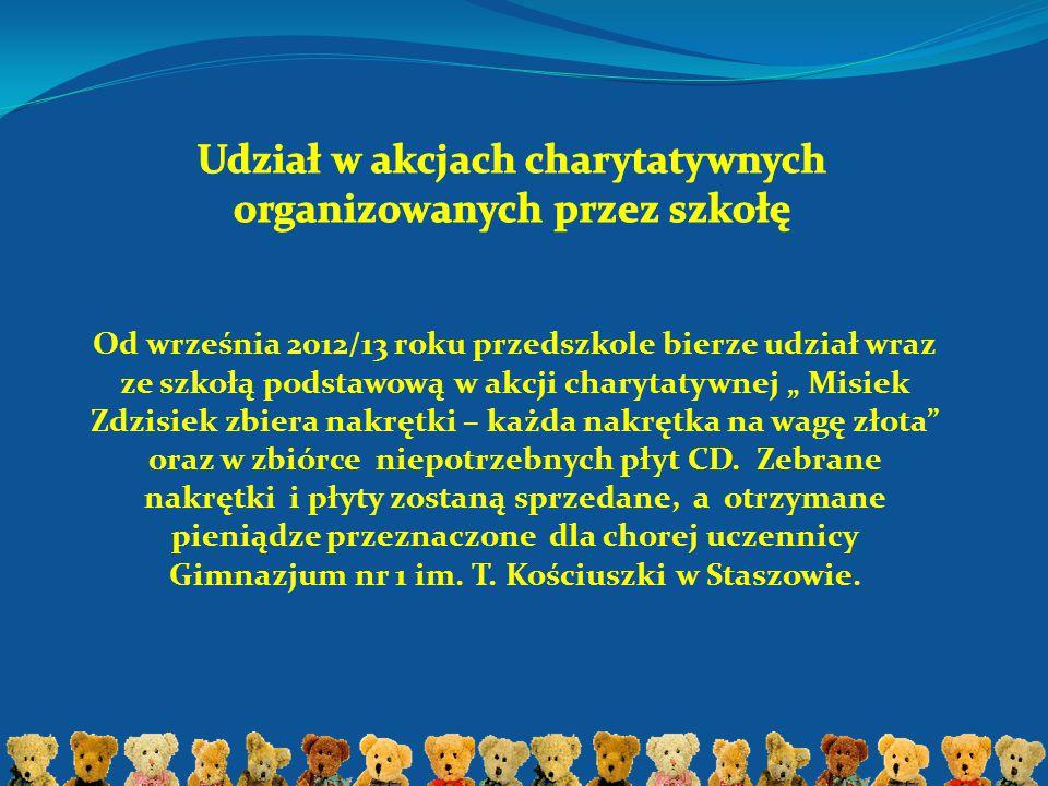 Udział w akcjach charytatywnych organizowanych przez szkołę