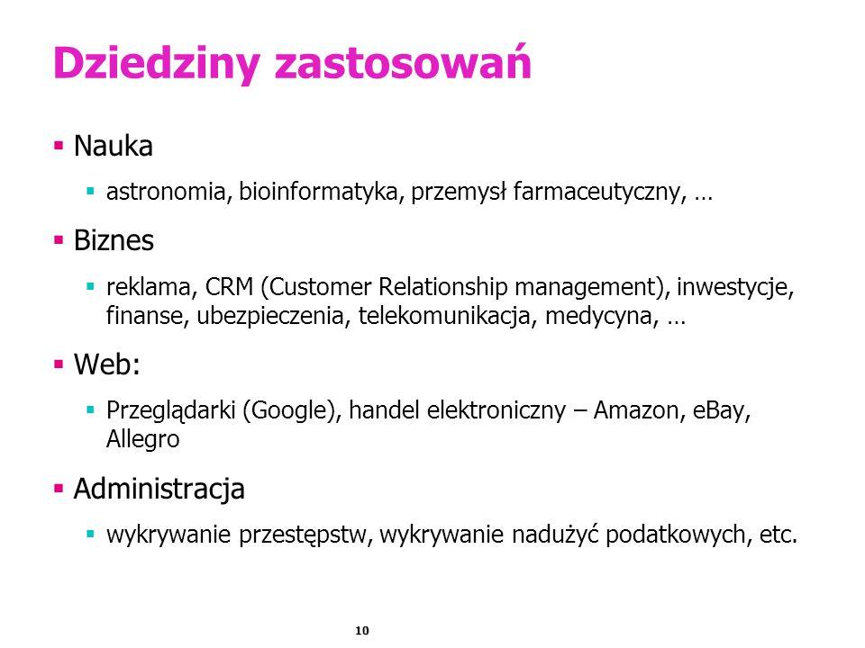 Dziedziny zastosowań Nauka Biznes Web: Administracja