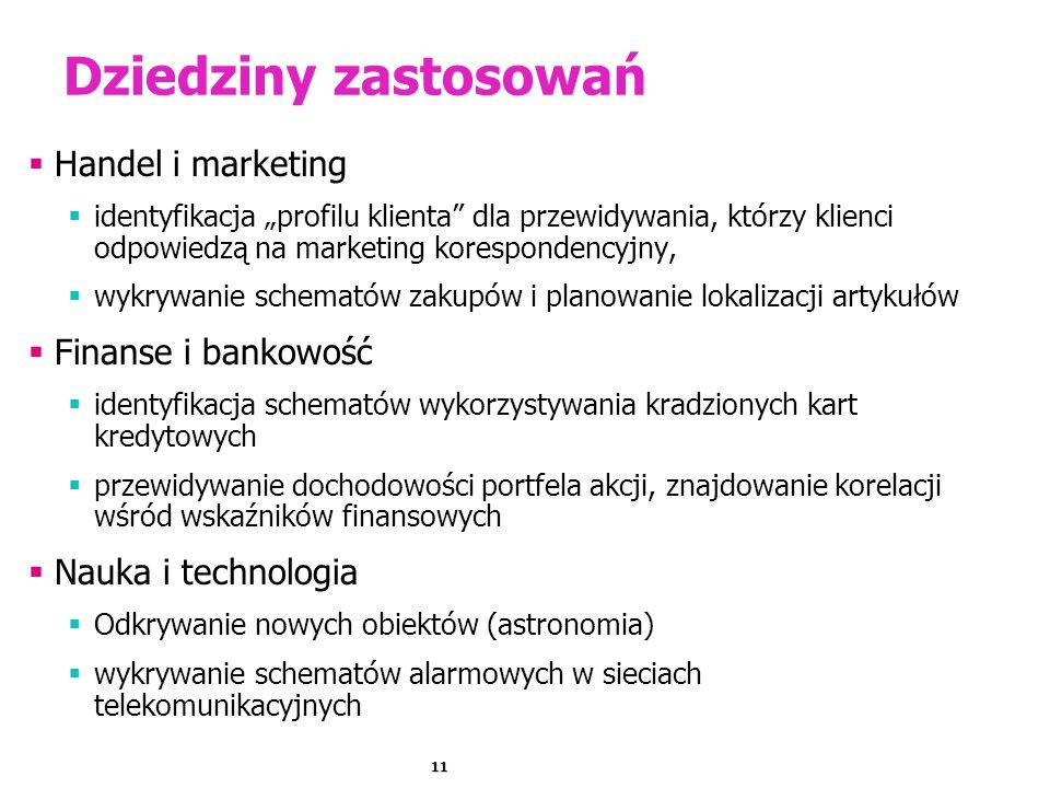 Dziedziny zastosowań Handel i marketing Finanse i bankowość