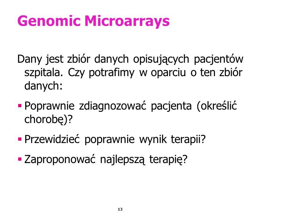 Genomic Microarrays Dany jest zbiór danych opisujących pacjentów szpitala. Czy potrafimy w oparciu o ten zbiór danych: