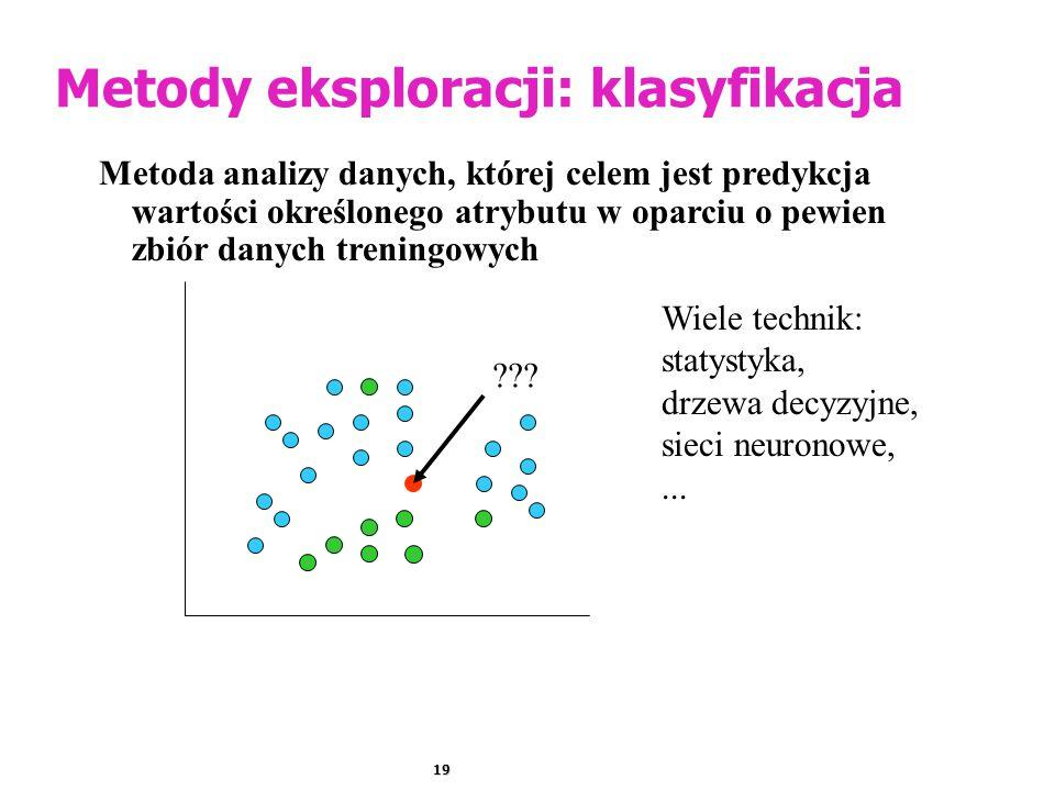 Metody eksploracji: klasyfikacja