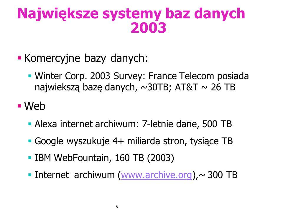 Największe systemy baz danych 2003