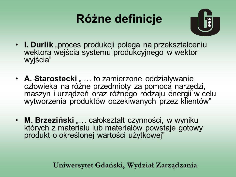 Uniwersytet Gdański, Wydział Zarządzania