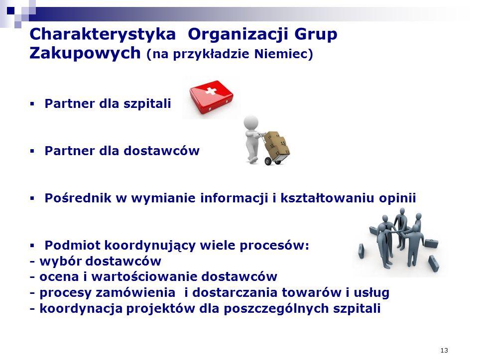 Charakterystyka Organizacji Grup Zakupowych (na przykładzie Niemiec)