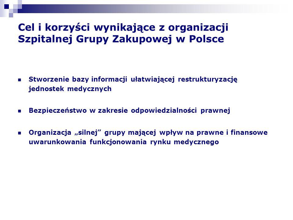 Cel i korzyści wynikające z organizacji Szpitalnej Grupy Zakupowej w Polsce