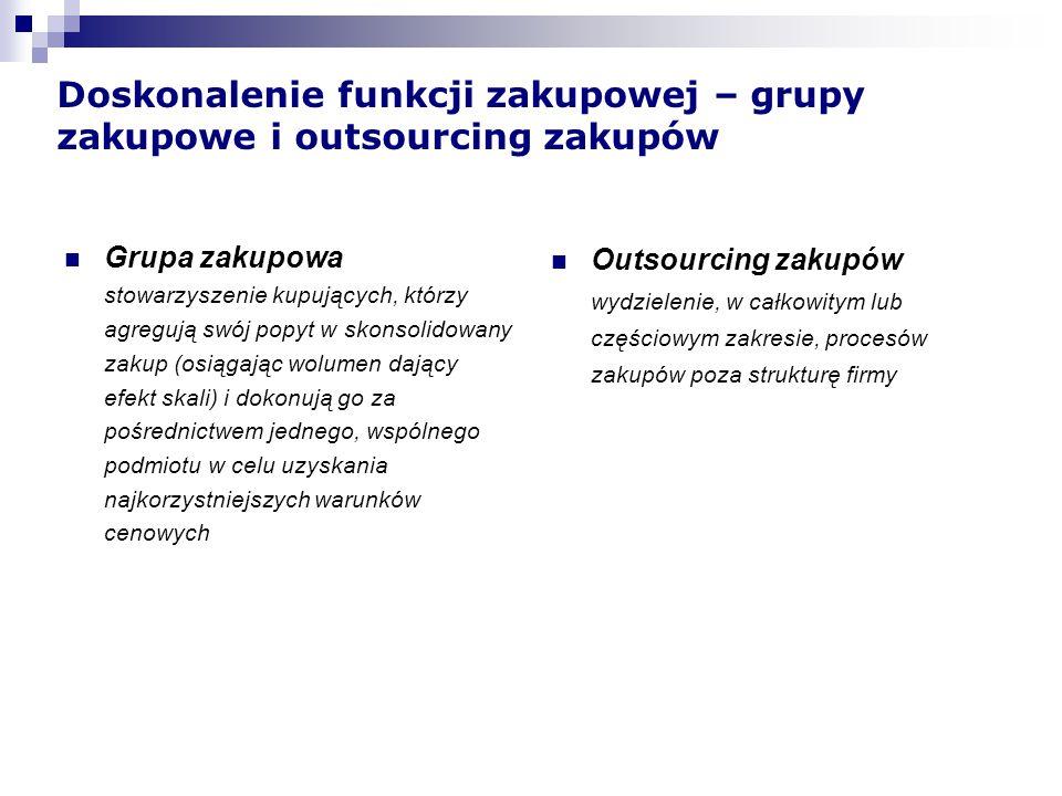 Doskonalenie funkcji zakupowej – grupy zakupowe i outsourcing zakupów