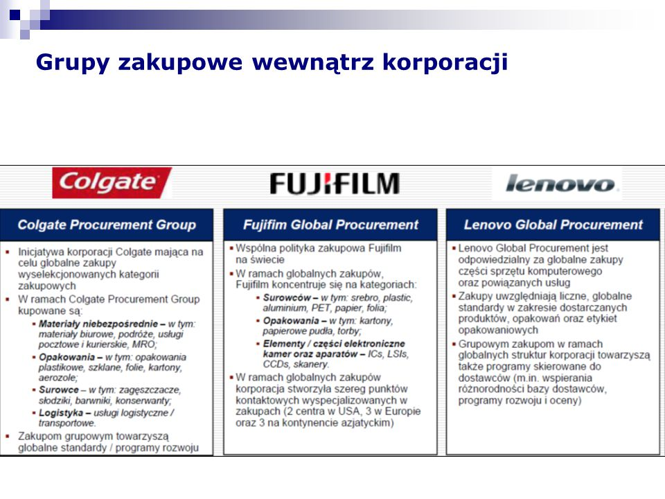 Grupy zakupowe wewnątrz korporacji