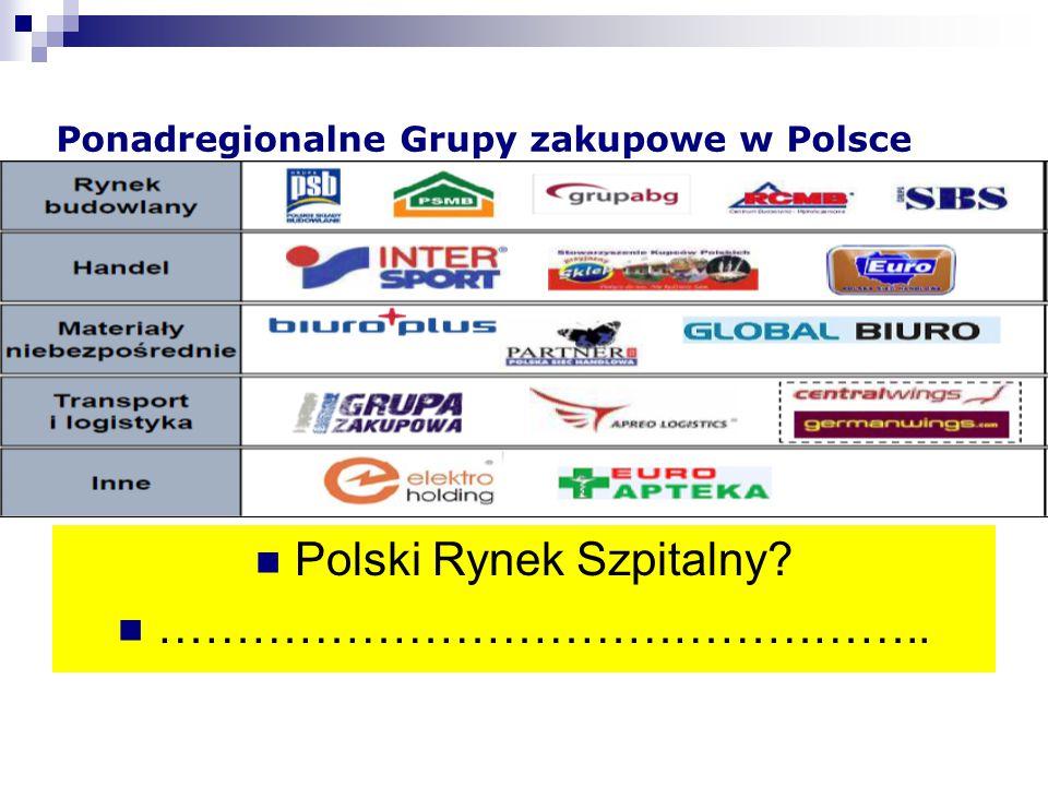 Ponadregionalne Grupy zakupowe w Polsce