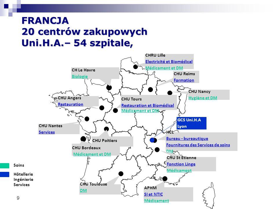 FRANCJA 20 centrów zakupowych Uni.H.A.– 54 szpitale,