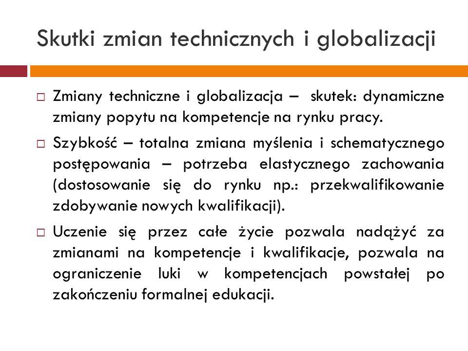 Skutki zmian technicznych i globalizacji