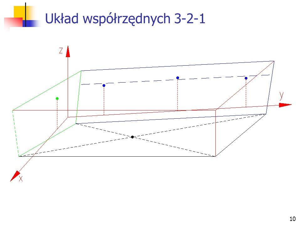 Układ współrzędnych 3-2-1