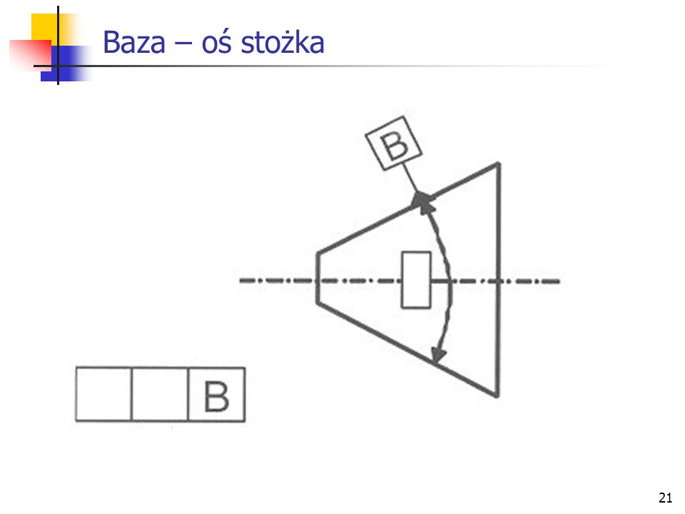 Baza – oś stożka