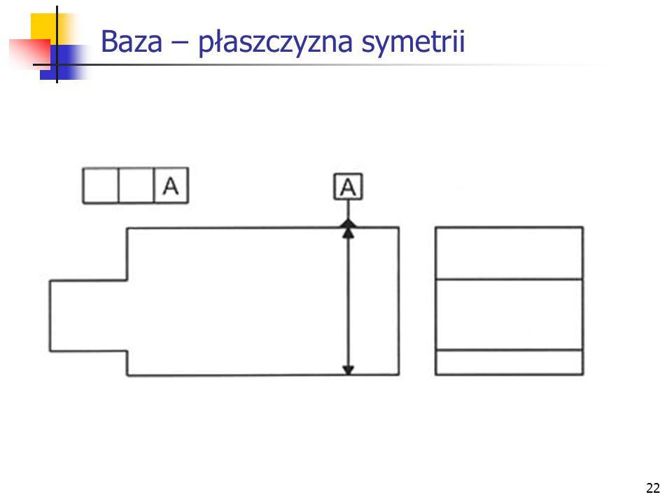 Baza – płaszczyzna symetrii