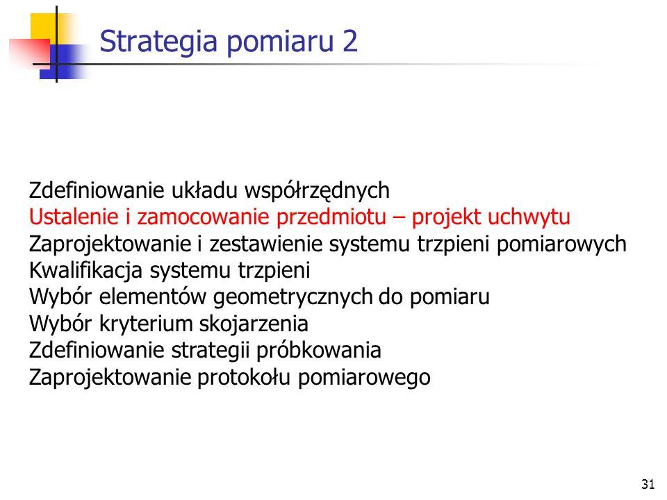 Strategia pomiaru 2 Zdefiniowanie układu współrzędnych