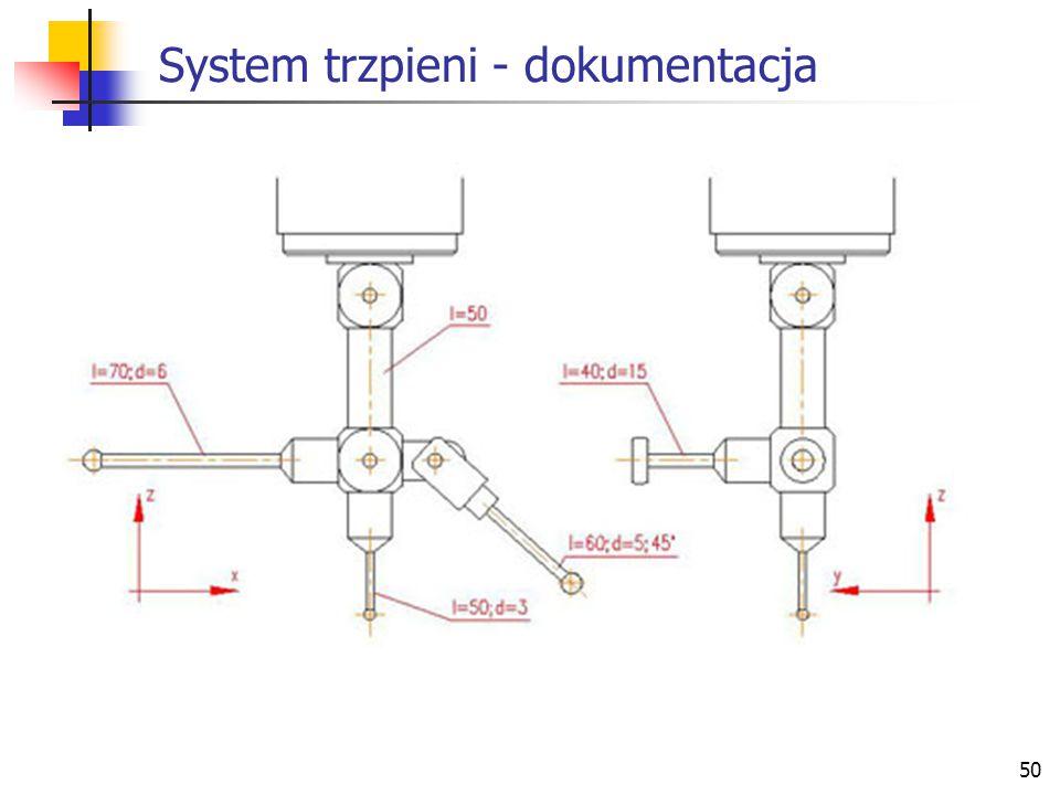 System trzpieni - dokumentacja
