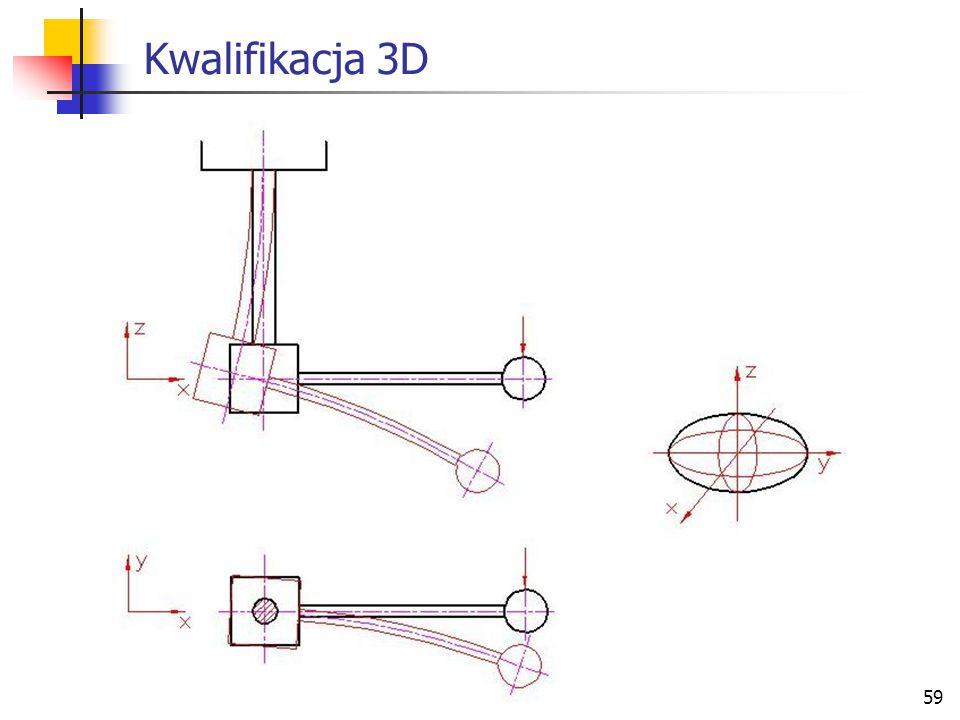 Kwalifikacja 3D