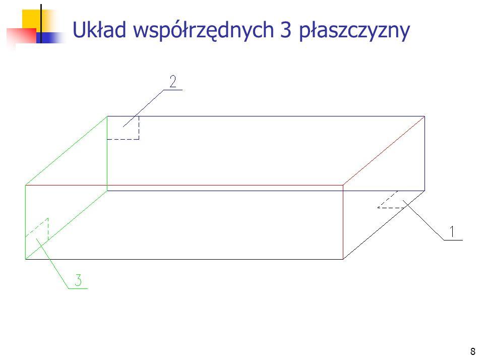 Układ współrzędnych 3 płaszczyzny