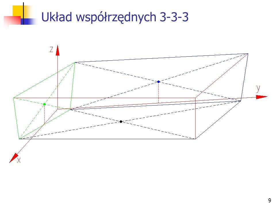 Układ współrzędnych 3-3-3