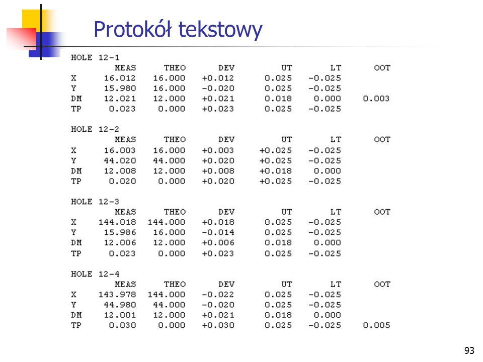 Protokół tekstowy