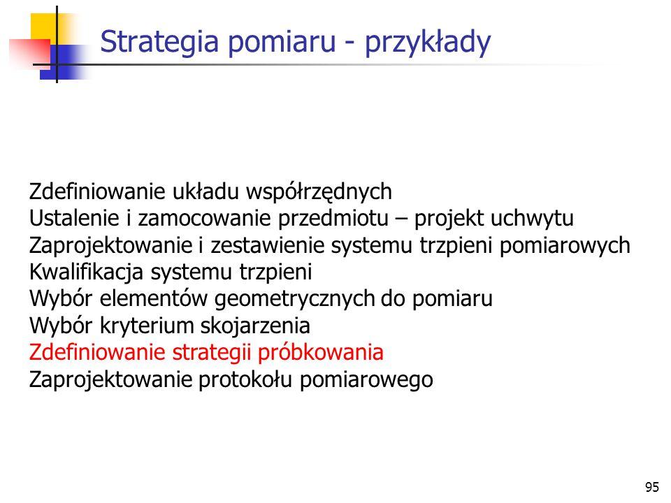 Strategia pomiaru - przykłady