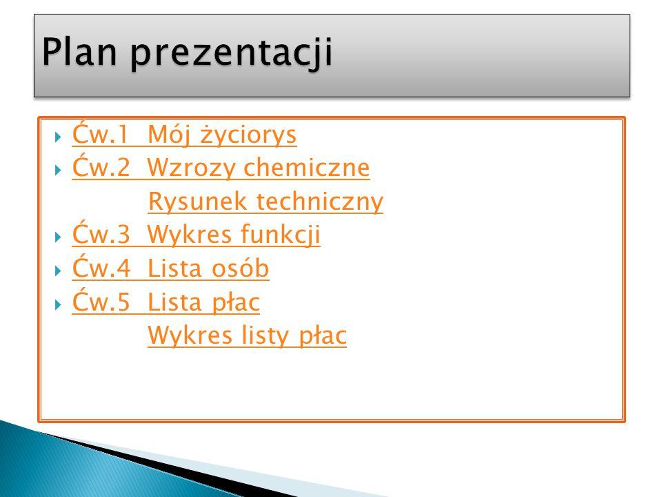 Plan prezentacji Ćw.1 Mój życiorys Ćw.2 Wzrozy chemiczne